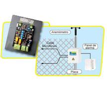 PMS3 Kit 80 mts. – Sistema de Cable Sensor Microfónico para pequeños perimetros